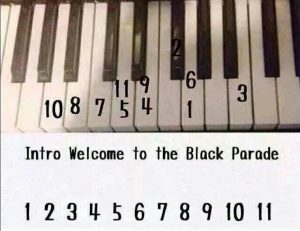 welcome to the black parade piano que puedes comprar On-line
